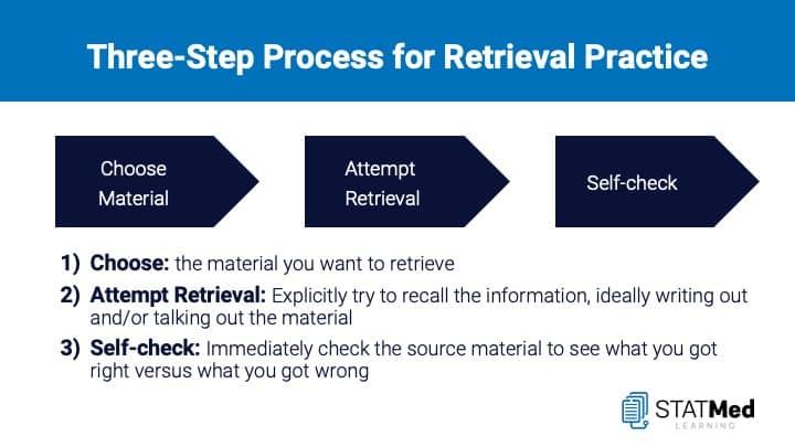 Improve Med School Grades with Retrieval Practice