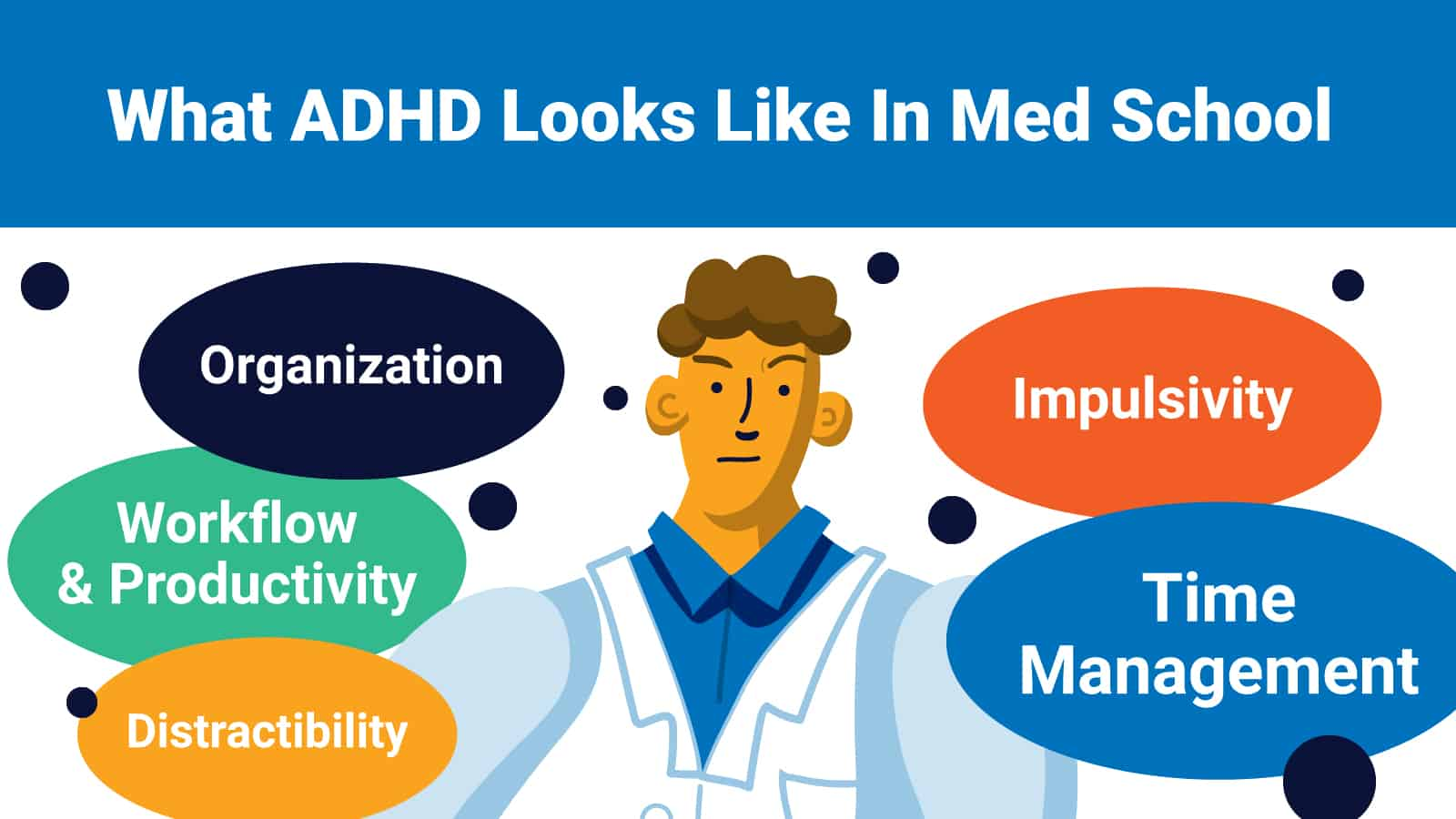 "Featured image for ""Infographic: What ADHD Looks Like In Med School"""